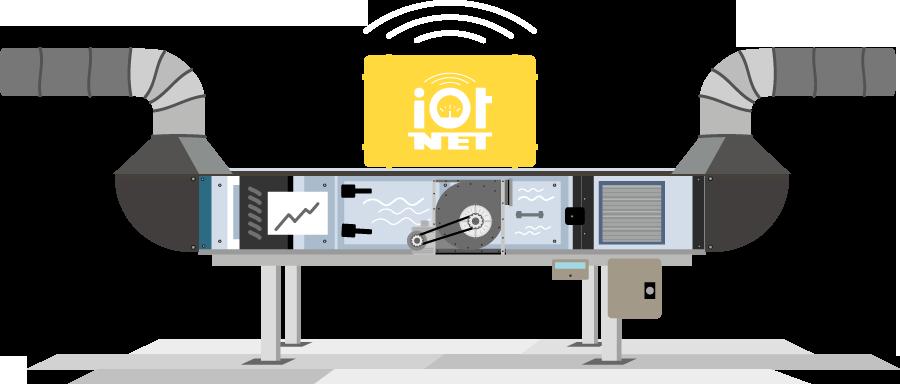 Paso 1 proceso IOT NET